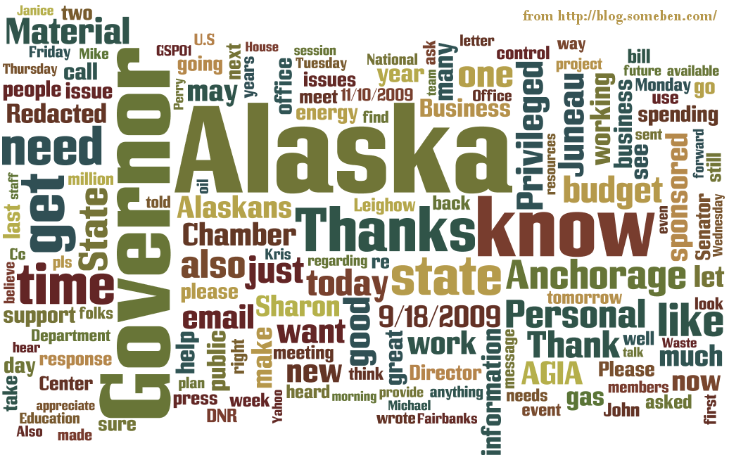 Sarah Palin's Email Word Cloud